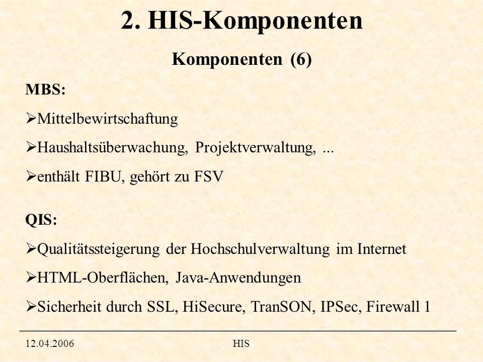 12.04.2006HIS 2. HIS-Komponenten MBS: Mittelbewirtschaftung Haushaltsüberwachung, Projektverwaltung,... enthält FIBU, gehört zu FSV QIS: Qualitätsstei