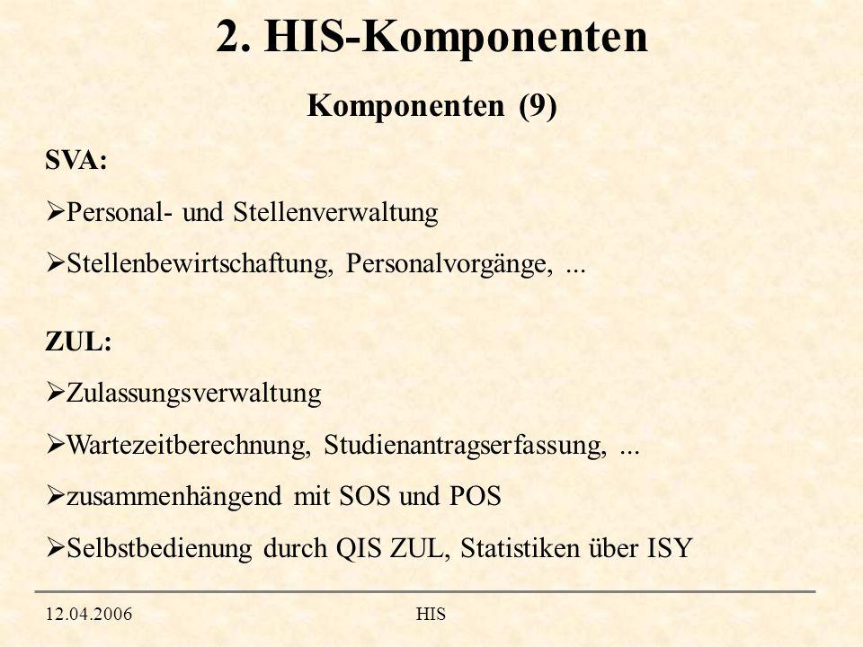 12.04.2006HIS 2. HIS-Komponenten SVA: Personal- und Stellenverwaltung Stellenbewirtschaftung, Personalvorgänge,... ZUL: Zulassungsverwaltung Wartezeit