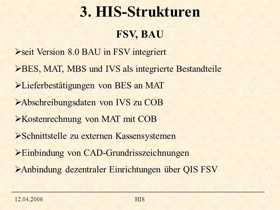 12.04.2006HIS 3. HIS-Strukturen seit Version 8.0 BAU in FSV integriert BES, MAT, MBS und IVS als integrierte Bestandteile Lieferbestätigungen von BES