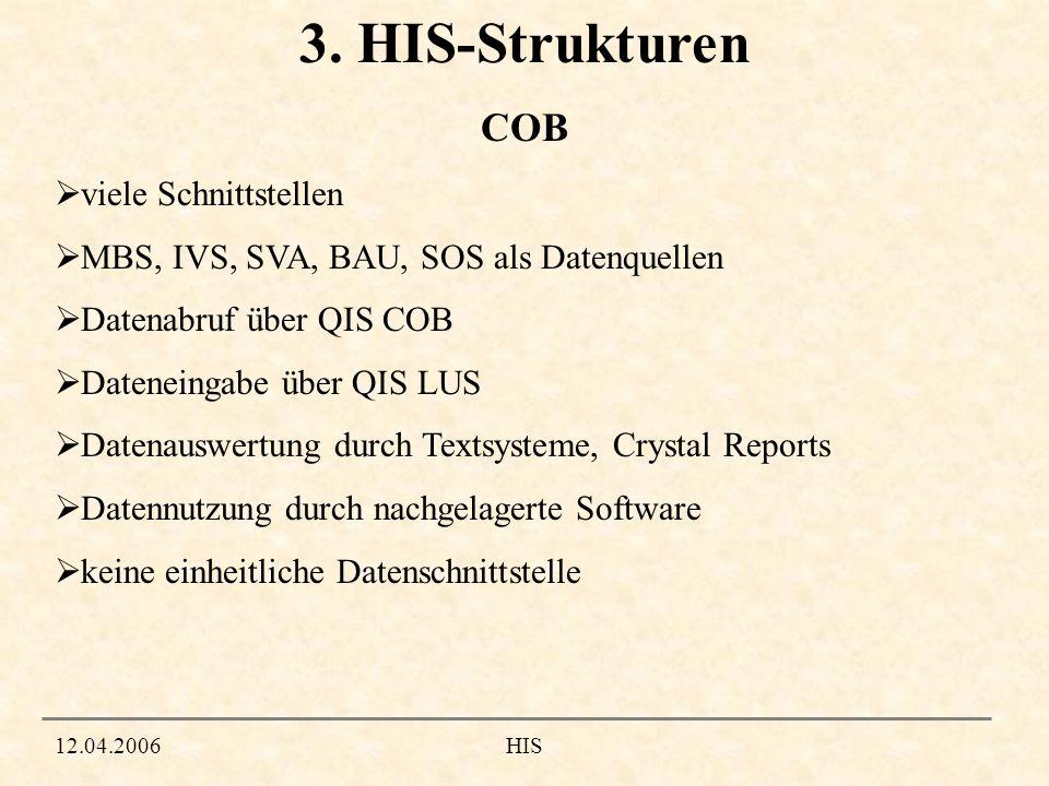 12.04.2006HIS 3. HIS-Strukturen viele Schnittstellen MBS, IVS, SVA, BAU, SOS als Datenquellen Datenabruf über QIS COB Dateneingabe über QIS LUS Datena