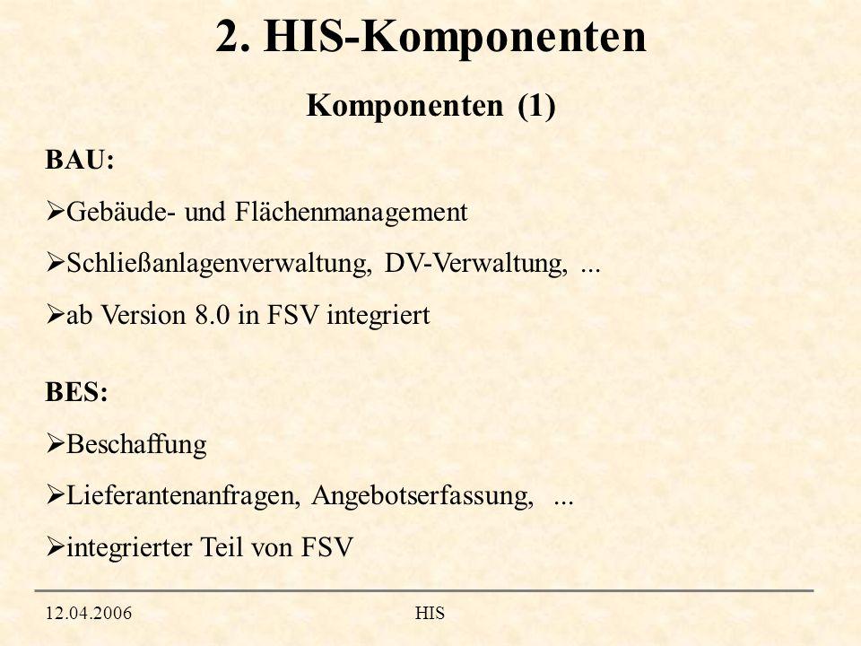 12.04.2006HIS 2.HIS-Komponenten COB: Kostenrechnung und Controlling Rechnungsszenarien,...