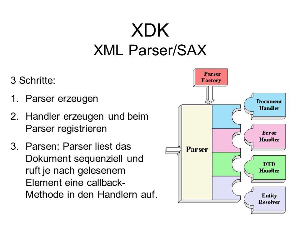 XDK XML Parser/SAX 3 Schritte: 1.Parser erzeugen 2.Handler erzeugen und beim Parser registrieren 3.Parsen: Parser liest das Dokument sequenziell und ruft je nach gelesenem Element eine callback- Methode in den Handlern auf.