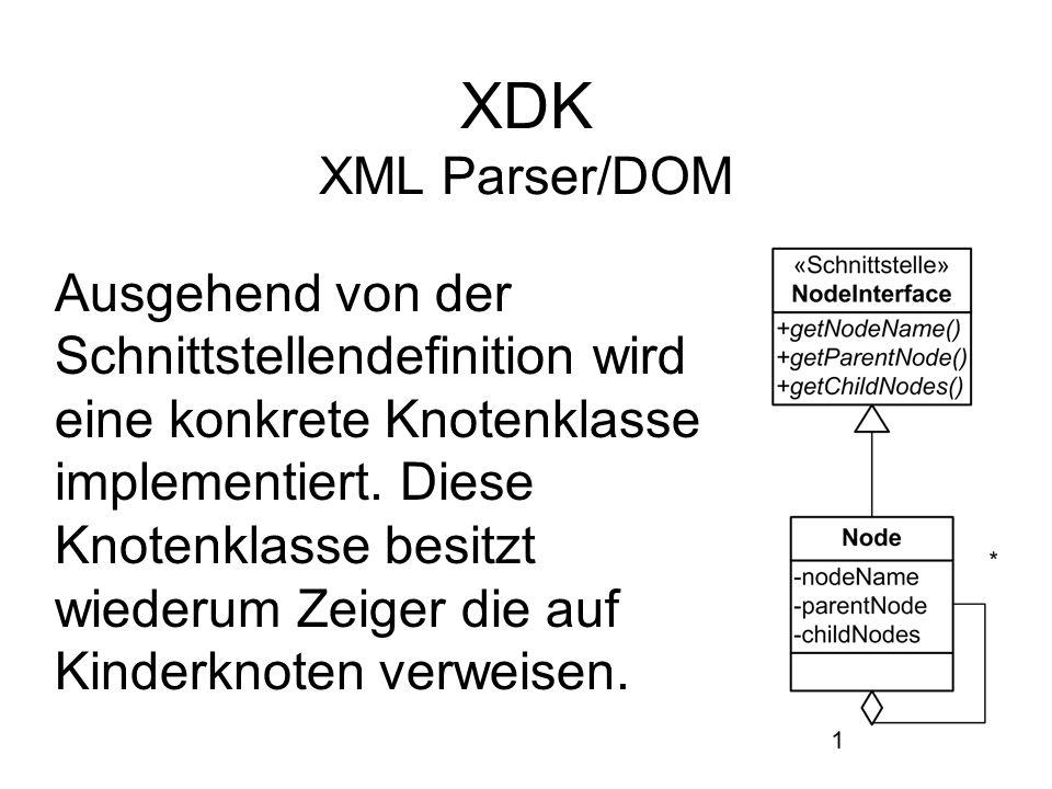 XDK XML Parser/SAX/Beispiel public void setDocumentLocator (Locator locator) { System.out.println( SetDocumentLocator: ); this.locator = locator; } public void startDocument () { System.out.println( Start Document ); } public void endDocument () throws SAXException { System.out.println( End Document ); }