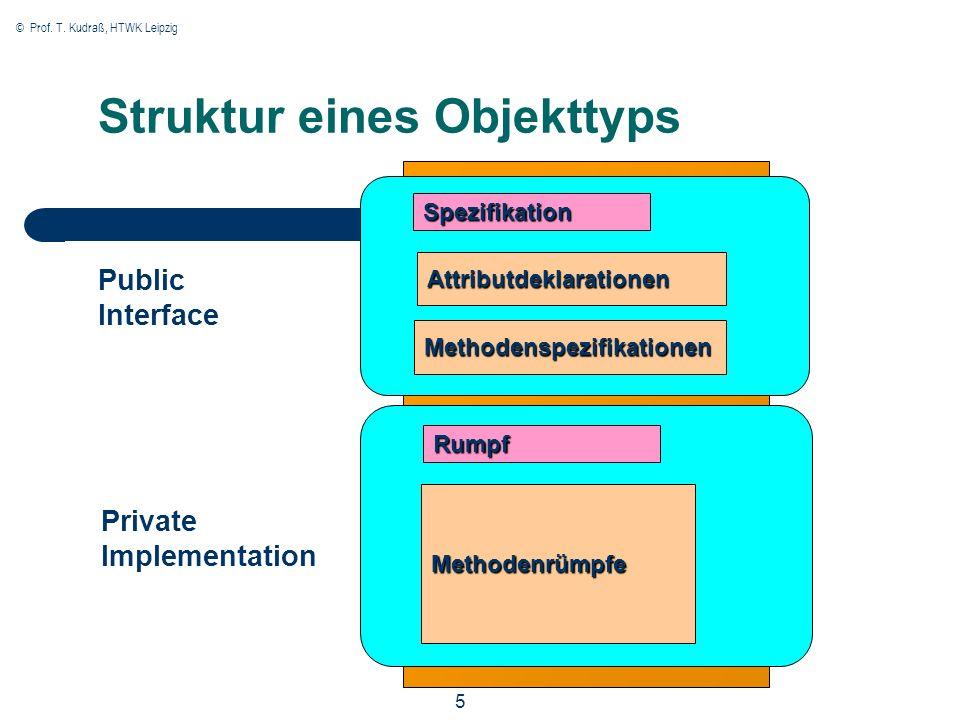© Prof. T. Kudraß, HTWK Leipzig 5 Struktur eines Objekttyps Methodenrümpfe Public Interface Private Implementation Attributdeklarationen Methodenspezi