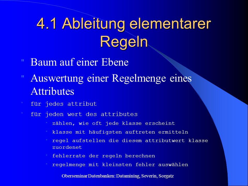 Oberseminar Datenbanken: Datamining, Severin, Sorgatz 4.1 Ableitung elementarer Regeln