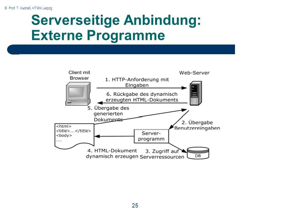 © Prof. T. Kudraß, HTWK Leipzig 25 Serverseitige Anbindung: Externe Programme