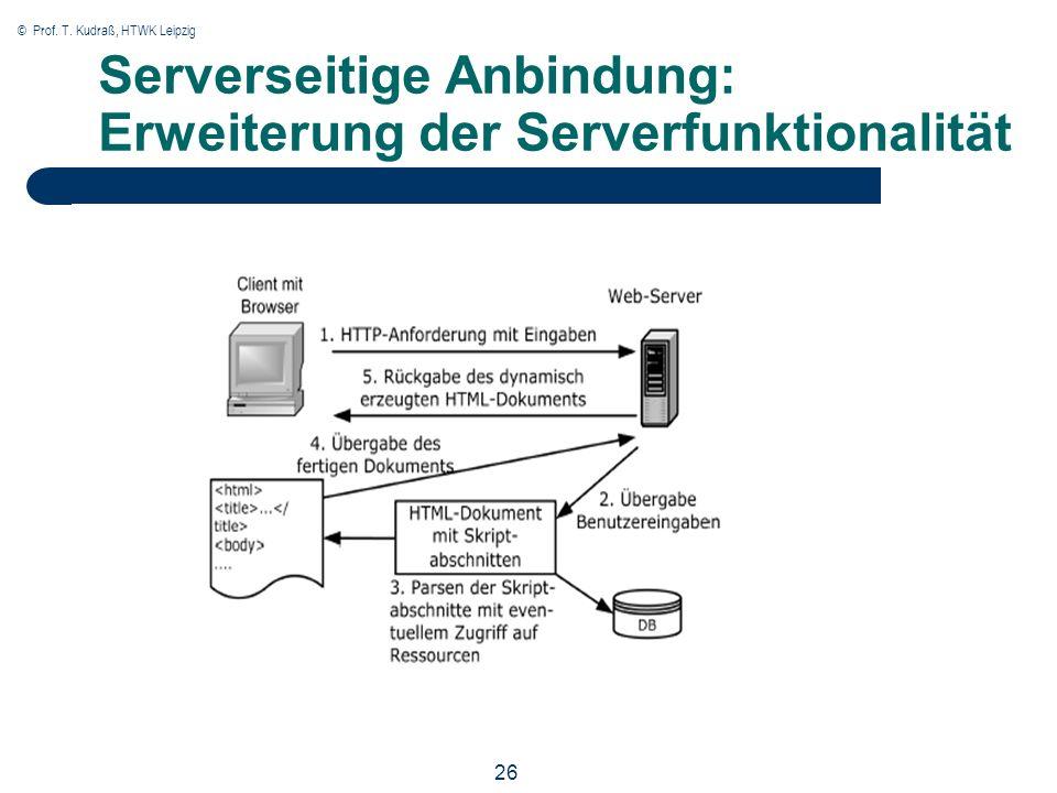 © Prof. T. Kudraß, HTWK Leipzig 26 Serverseitige Anbindung: Erweiterung der Serverfunktionalität