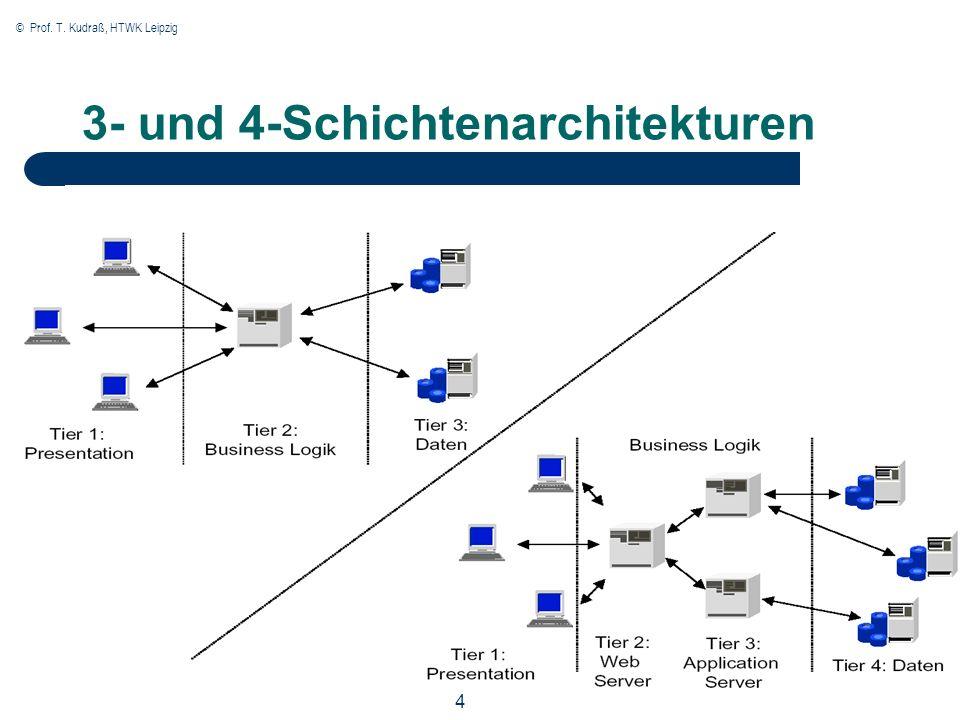 © Prof. T. Kudraß, HTWK Leipzig 4 3- und 4-Schichtenarchitekturen