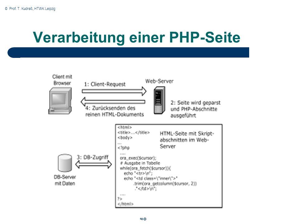 © Prof. T. Kudraß, HTWK Leipzig 48 Verarbeitung einer PHP-Seite