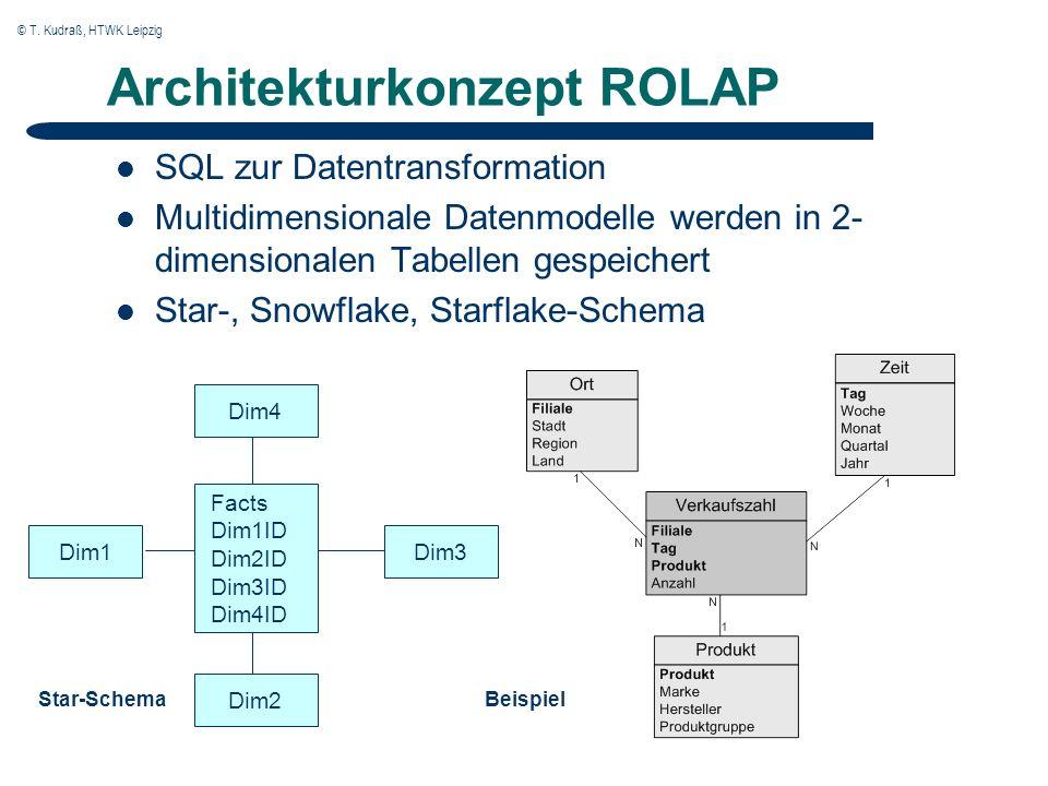 © T. Kudraß, HTWK Leipzig Architekturkonzept ROLAP SQL zur Datentransformation Multidimensionale Datenmodelle werden in 2- dimensionalen Tabellen gesp