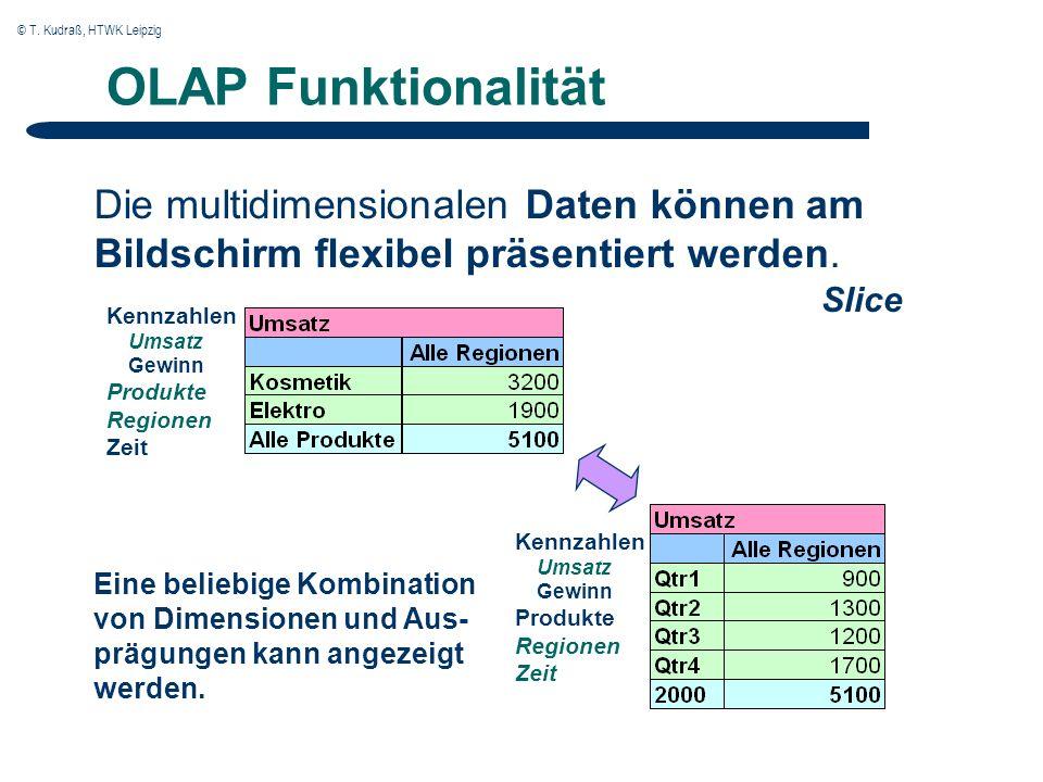 © T. Kudraß, HTWK Leipzig OLAP Funktionalität Die multidimensionalen Daten können am Bildschirm flexibel präsentiert werden. Slice Kennzahlen Umsatz G