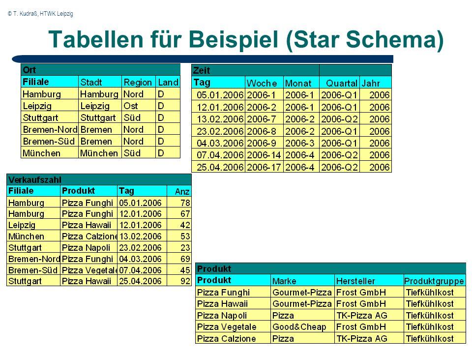 © T. Kudraß, HTWK Leipzig Tabellen für Beispiel (Star Schema)