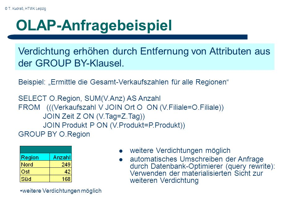 © T. Kudraß, HTWK Leipzig OLAP-Anfragebeispiel SELECT O.Region, SUM(V.Anz) AS Anzahl FROM (((Verkaufszahl V JOIN Ort O ON (V.Filiale=O.Filiale)) JOIN