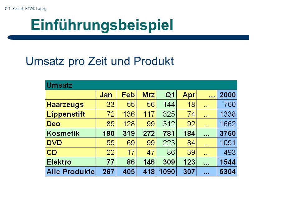 © T. Kudraß, HTWK Leipzig Einführungsbeispiel Umsatz pro Zeit, Produkt und Region
