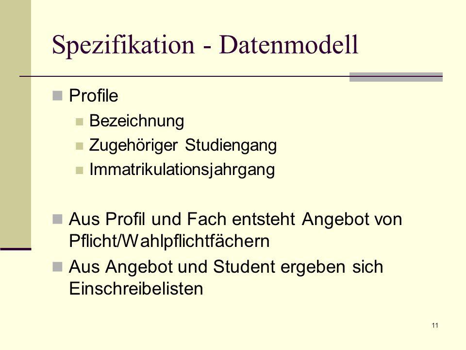11 Spezifikation - Datenmodell Profile Bezeichnung Zugehöriger Studiengang Immatrikulationsjahrgang Aus Profil und Fach entsteht Angebot von Pflicht/Wahlpflichtfächern Aus Angebot und Student ergeben sich Einschreibelisten