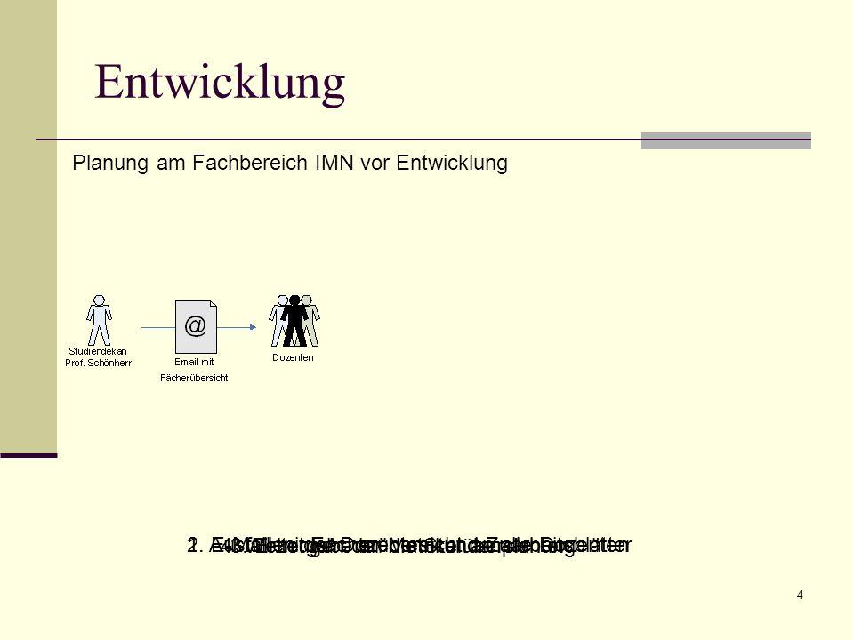 4 Entwicklung Planung am Fachbereich IMN vor Entwicklung 1. E-Mail mit Fächerübersicht an alle Dozenten2. Ausfüllen der Dozenten- und Zuarbeitsblätter