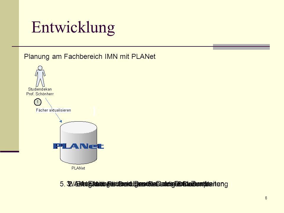 8 Entwicklung Planung am Fachbereich IMN mit PLANet 1. Aktualisieren des Fachangebotes2. Email mit Fächerübersicht an alle Dozenten 3. Aktualisieren d