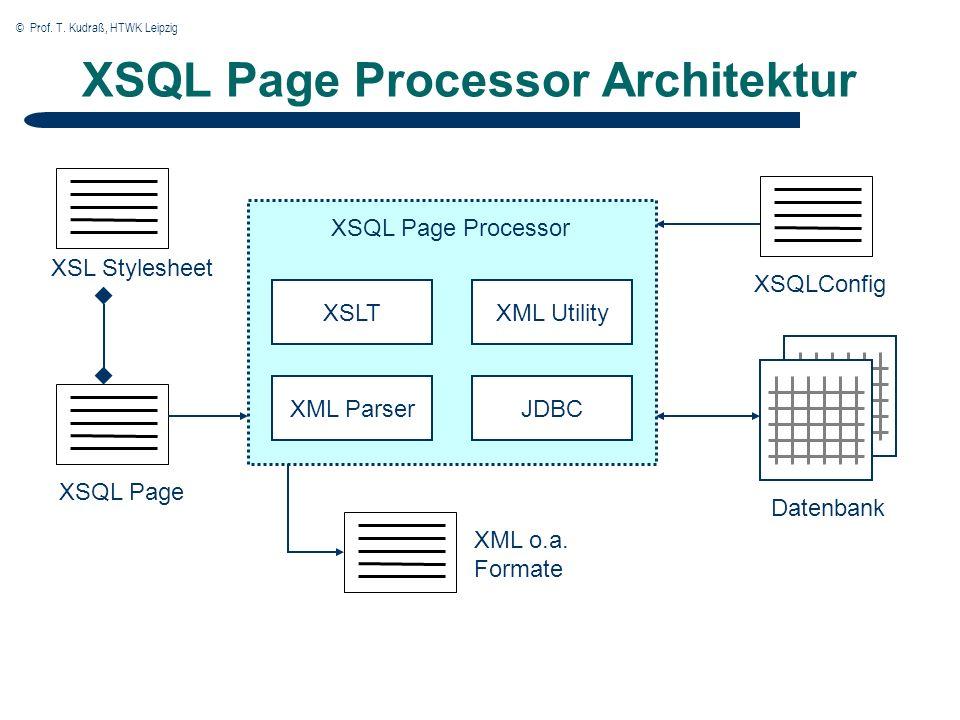 © Prof. T. Kudraß, HTWK Leipzig XSQL Page Processor Architektur XSL Stylesheet XSQL Page XML o.a. Formate XSQLConfig Datenbank XSQL Page Processor XSL