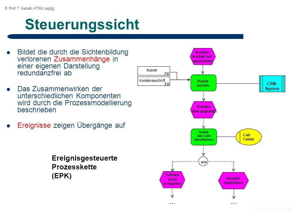 © Prof. T. Kudraß, HTWK Leipzig EPK Sichtenintegration