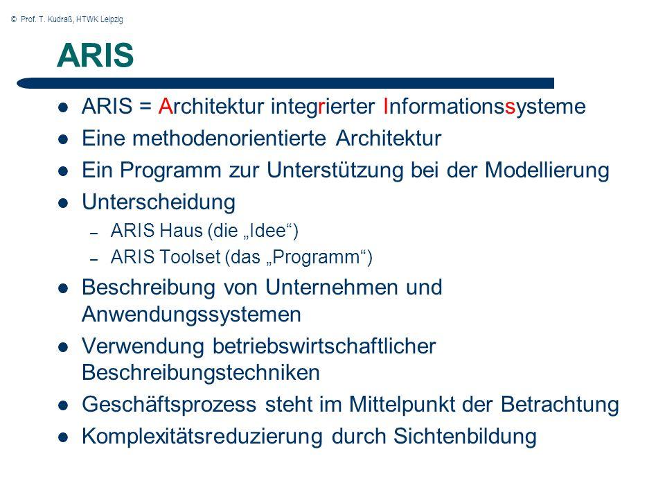 © Prof. T. Kudraß, HTWK Leipzig Die vier Sichten des ARIS-Hauses