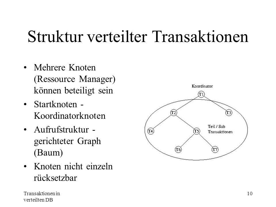 Transaktionen in verteilten DB 10 Struktur verteilter Transaktionen Mehrere Knoten (Ressource Manager) können beteiligt sein Startknoten - Koordinator