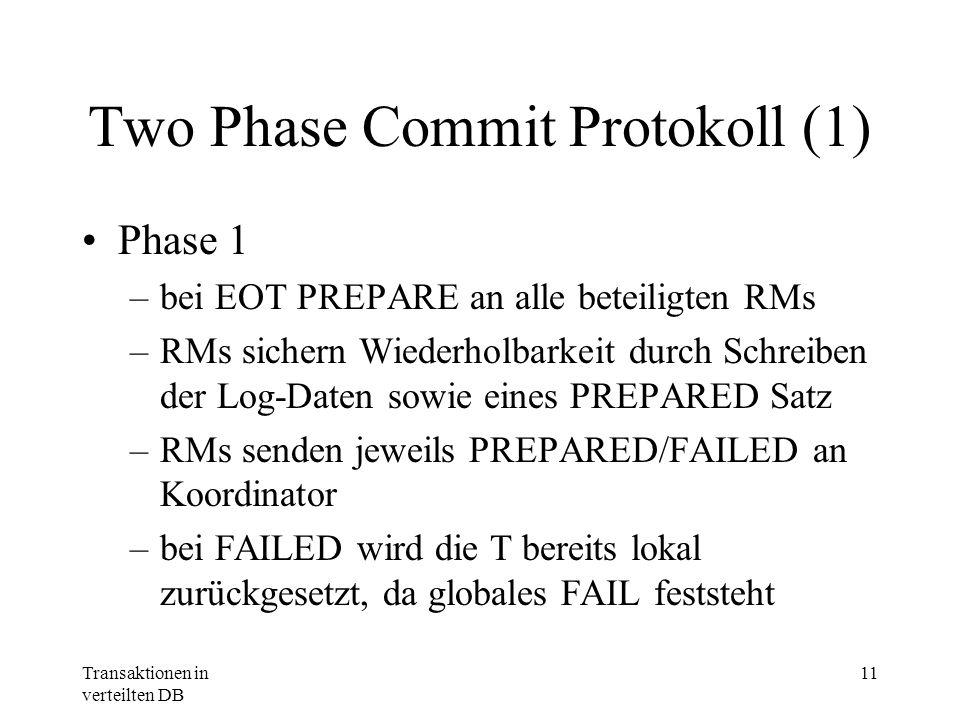 Transaktionen in verteilten DB 11 Two Phase Commit Protokoll (1) Phase 1 –bei EOT PREPARE an alle beteiligten RMs –RMs sichern Wiederholbarkeit durch