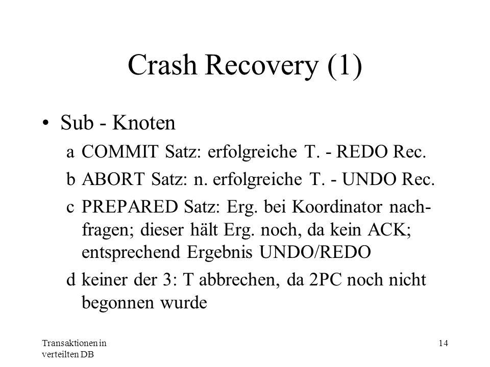 Transaktionen in verteilten DB 14 Crash Recovery (1) Sub - Knoten aCOMMIT Satz: erfolgreiche T. - REDO Rec. bABORT Satz: n. erfolgreiche T. - UNDO Rec