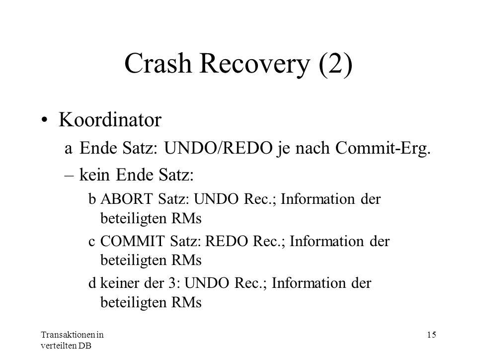 Transaktionen in verteilten DB 15 Crash Recovery (2) Koordinator aEnde Satz: UNDO/REDO je nach Commit-Erg. –kein Ende Satz: bABORT Satz: UNDO Rec.; In