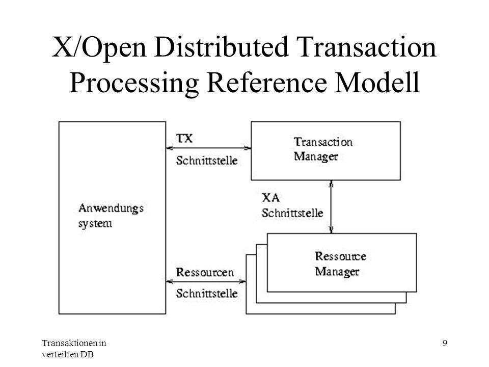 Transaktionen in verteilten DB 10 Struktur verteilter Transaktionen Mehrere Knoten (Ressource Manager) können beteiligt sein Startknoten - Koordinatorknoten Aufrufstruktur - gerichteter Graph (Baum) Knoten nicht einzeln rücksetzbar
