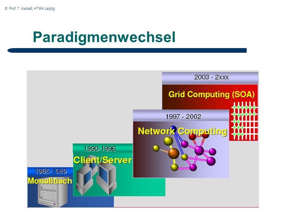 © Prof. T. Kudraß, HTWK Leipzig Paradigmenwechsel