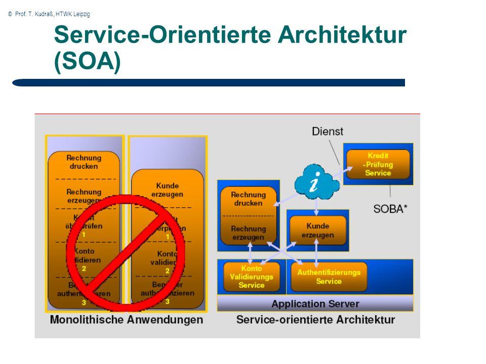 © Prof. T. Kudraß, HTWK Leipzig Service-Orientierte Architektur (SOA)