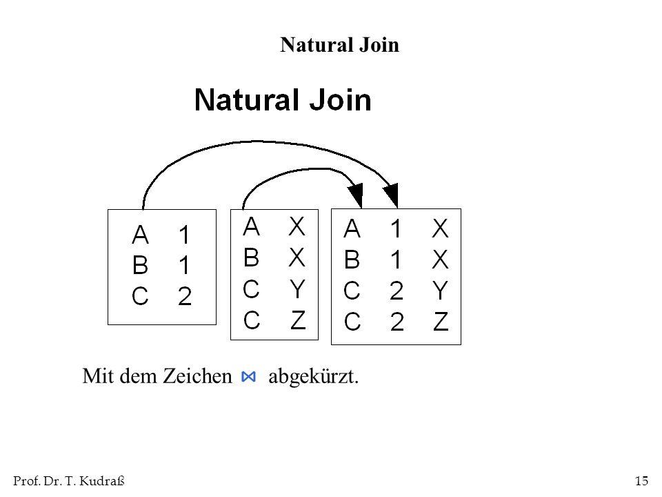 Prof. Dr. T. Kudraß15 Natural Join Mit dem Zeichen abgekürzt.