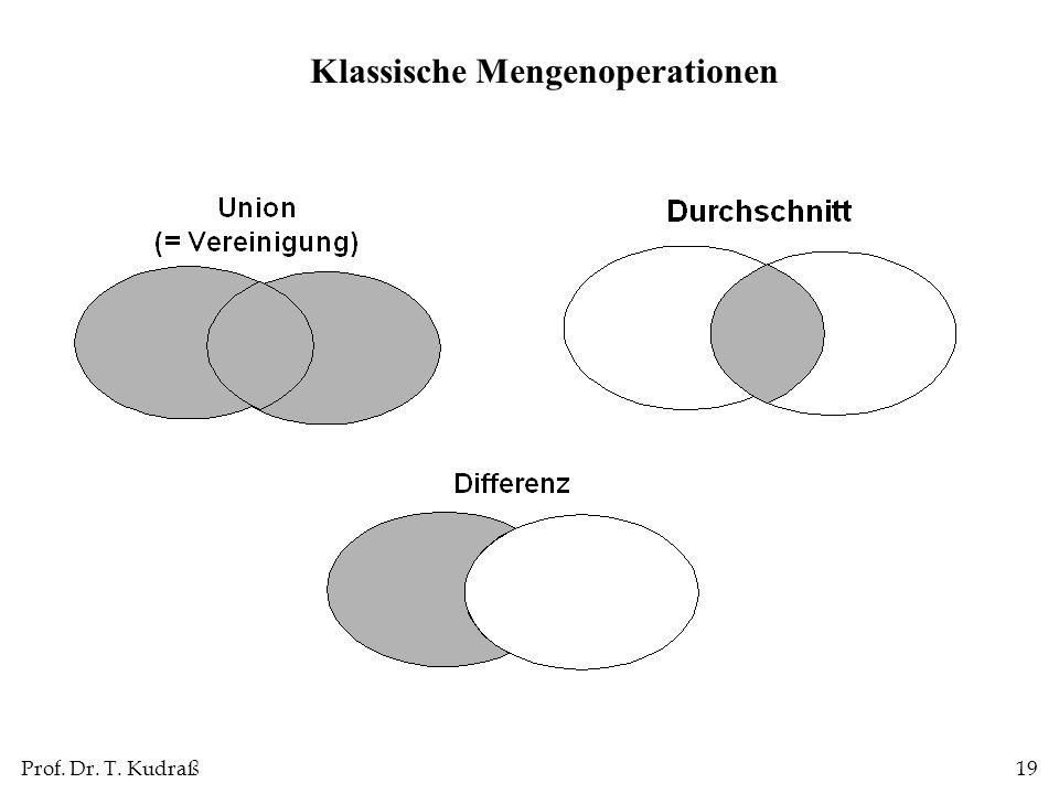 Prof. Dr. T. Kudraß19 Klassische Mengenoperationen