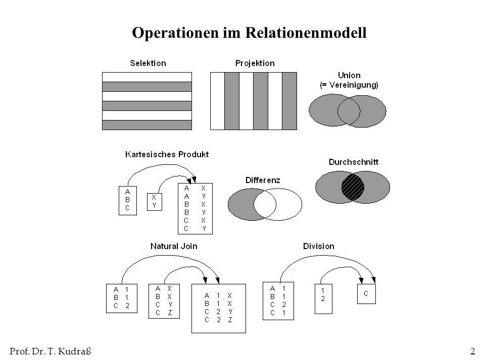 Prof. Dr. T. Kudraß2 Operationen im Relationenmodell