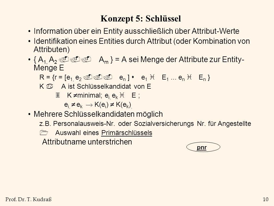 Prof. Dr. T. Kudraß10 Konzept 5: Schlüssel Information über ein Entity ausschließlich über Attribut-Werte Identifikation eines Entities durch Attribut