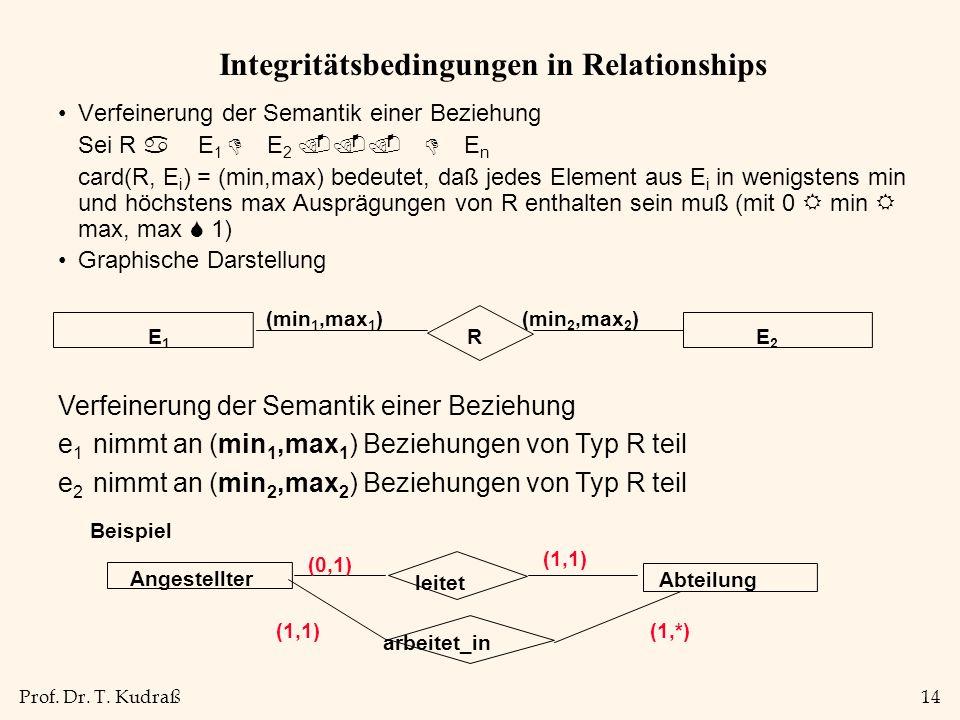 Prof. Dr. T. Kudraß14 Integritätsbedingungen in Relationships Verfeinerung der Semantik einer Beziehung Sei R E 1 D E 2... D E n card(R, E i ) = (min,