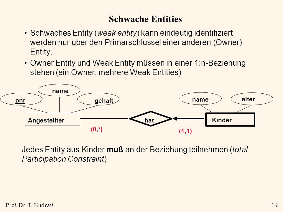 Prof. Dr. T. Kudraß16 Schwache Entities Schwaches Entity (weak entity) kann eindeutig identifiziert werden nur über den Primärschlüssel einer anderen