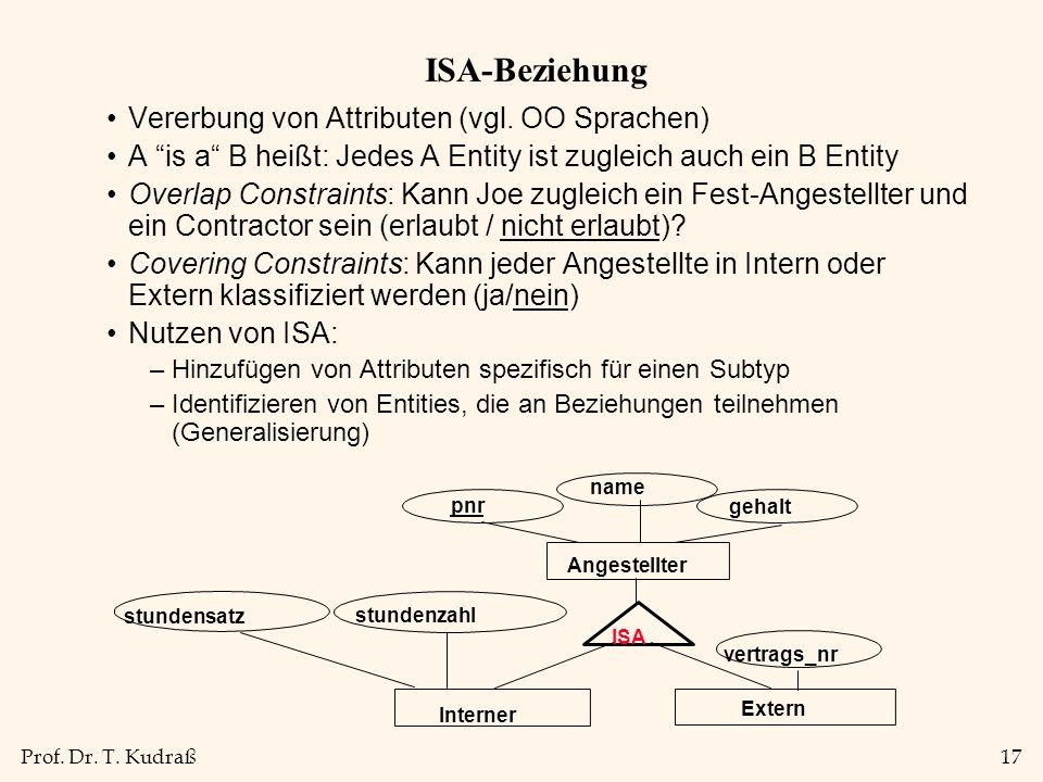 Prof. Dr. T. Kudraß17 ISA-Beziehung Vererbung von Attributen (vgl. OO Sprachen) A is a B heißt: Jedes A Entity ist zugleich auch ein B Entity Overlap
