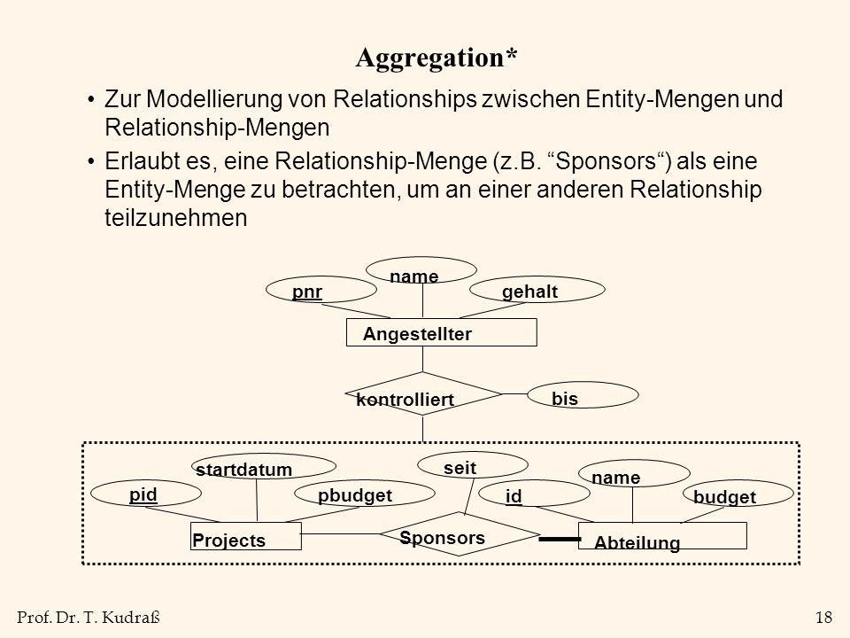 Prof. Dr. T. Kudraß18 Aggregation* Zur Modellierung von Relationships zwischen Entity-Mengen und Relationship-Mengen Erlaubt es, eine Relationship-Men