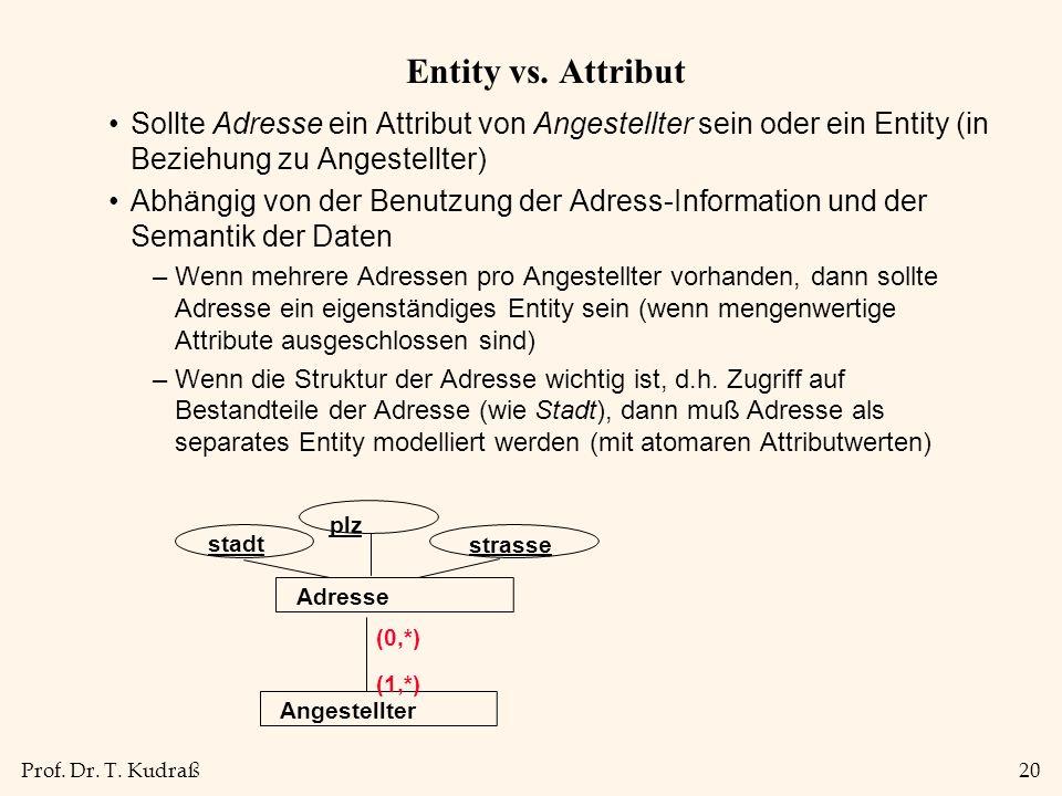 Prof. Dr. T. Kudraß20 Entity vs. Attribut Sollte Adresse ein Attribut von Angestellter sein oder ein Entity (in Beziehung zu Angestellter) Abhängig vo