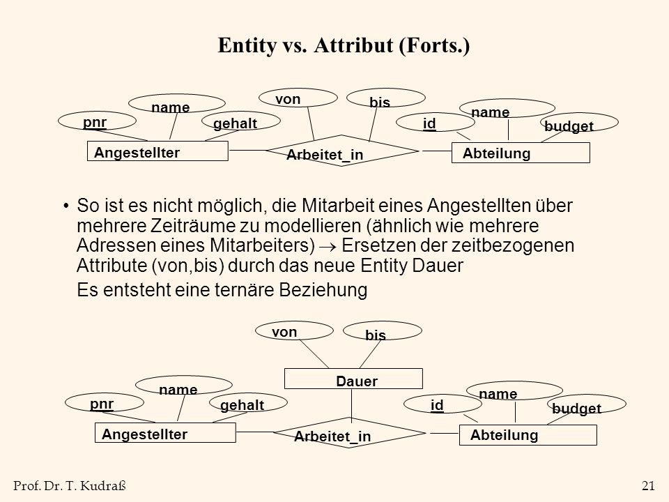Prof. Dr. T. Kudraß21 Entity vs. Attribut (Forts.) So ist es nicht möglich, die Mitarbeit eines Angestellten über mehrere Zeiträume zu modellieren (äh