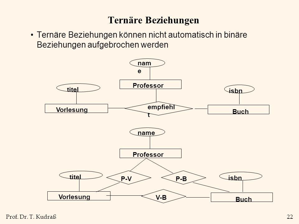 Prof. Dr. T. Kudraß22 Ternäre Beziehungen Ternäre Beziehungen können nicht automatisch in binäre Beziehungen aufgebrochen werden titel Vorlesung empfi