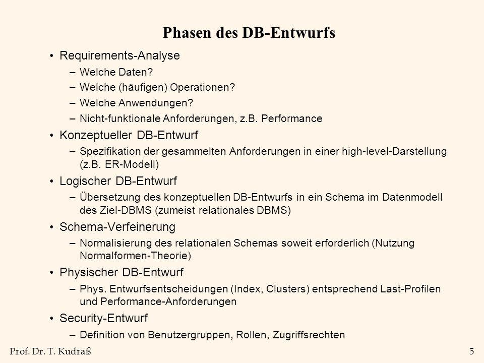 Prof. Dr. T. Kudraß5 Phasen des DB-Entwurfs Requirements-Analyse –Welche Daten? –Welche (häufigen) Operationen? –Welche Anwendungen? –Nicht-funktional