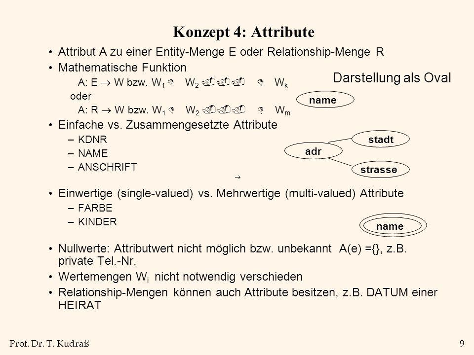 Prof. Dr. T. Kudraß9 Konzept 4: Attribute Attribut A zu einer Entity-Menge E oder Relationship-Menge R Mathematische Funktion A: E W bzw. W 1 D W 2...