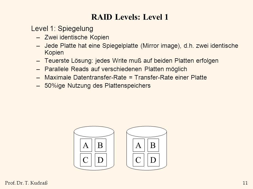 Prof. Dr. T. Kudraß11 RAID Levels: Level 1 Level 1: Spiegelung –Zwei identische Kopien –Jede Platte hat eine Spiegelplatte (Mirror image), d.h. zwei i