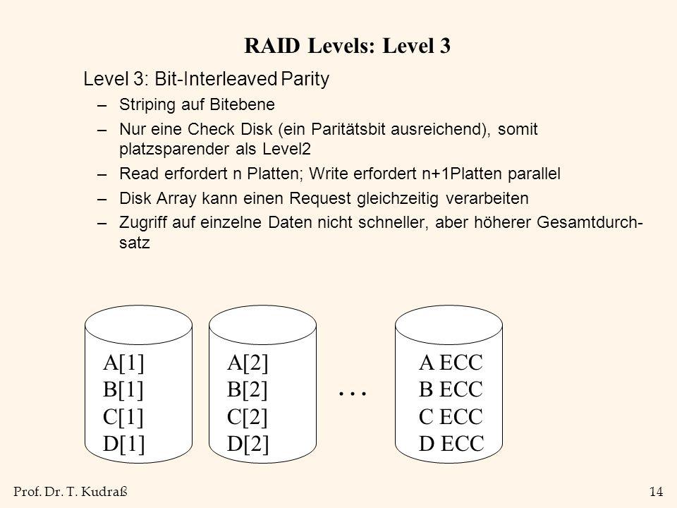 Prof. Dr. T. Kudraß14 RAID Levels: Level 3 Level 3: Bit-Interleaved Parity –Striping auf Bitebene –Nur eine Check Disk (ein Paritätsbit ausreichend),