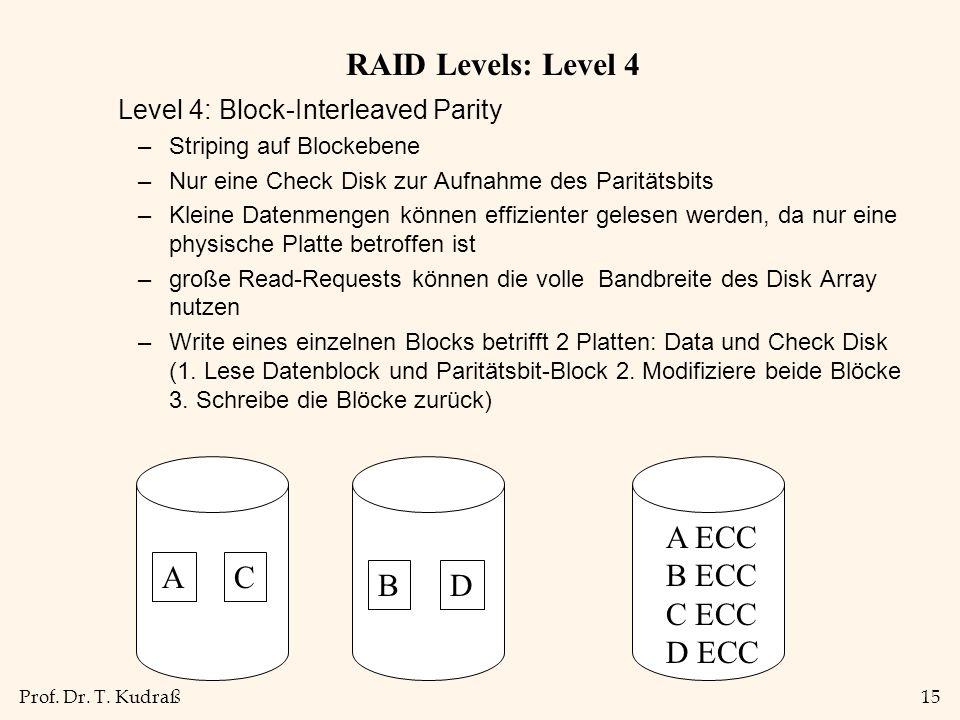 Prof. Dr. T. Kudraß15 RAID Levels: Level 4 Level 4: Block-Interleaved Parity –Striping auf Blockebene –Nur eine Check Disk zur Aufnahme des Paritätsbi