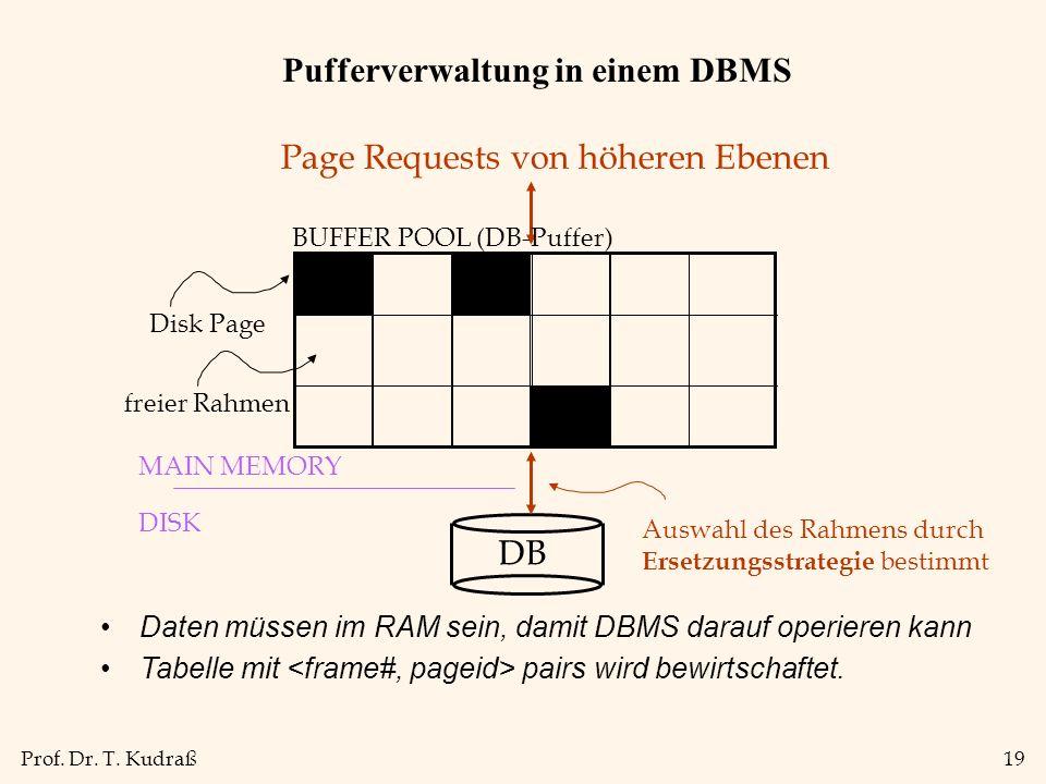 Prof. Dr. T. Kudraß19 Pufferverwaltung in einem DBMS Daten müssen im RAM sein, damit DBMS darauf operieren kann Tabelle mit pairs wird bewirtschaftet.