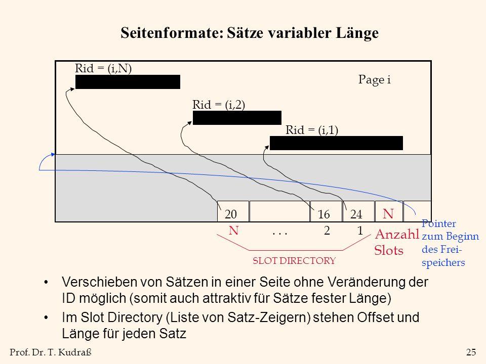 Prof. Dr. T. Kudraß25 Seitenformate: Sätze variabler Länge Verschieben von Sätzen in einer Seite ohne Veränderung der ID möglich (somit auch attraktiv