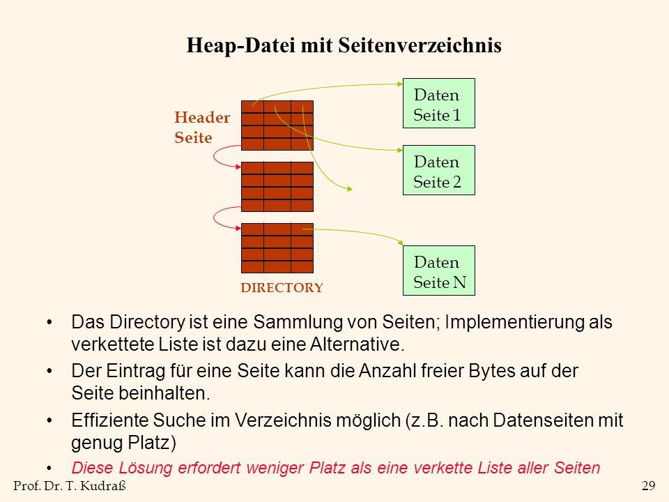Prof. Dr. T. Kudraß29 Heap-Datei mit Seitenverzeichnis Das Directory ist eine Sammlung von Seiten; Implementierung als verkettete Liste ist dazu eine